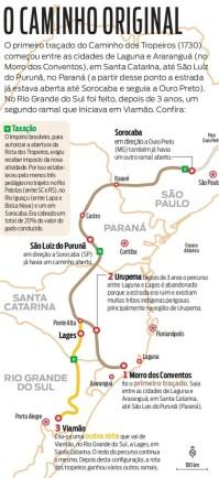 EFonte: Carlos Solera (pesquisador), Leandros Santos (Infografia) e Gazeta do Povo.