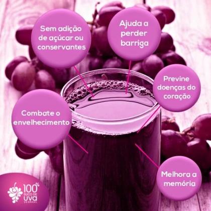 Suco-uva-beneficios
